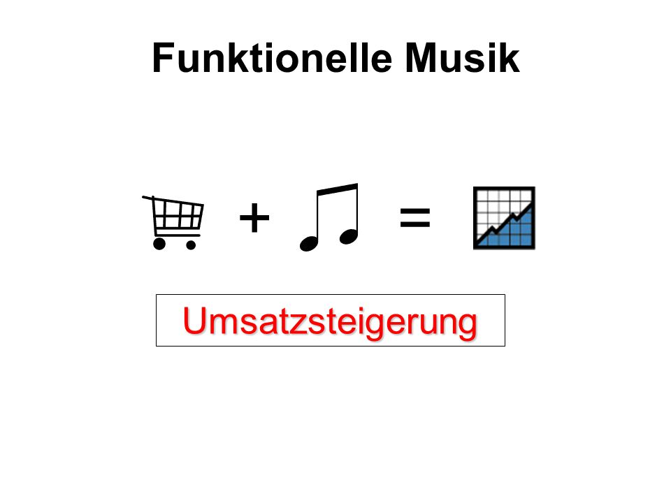 Funktionelle Musik += Umsatzsteigerung