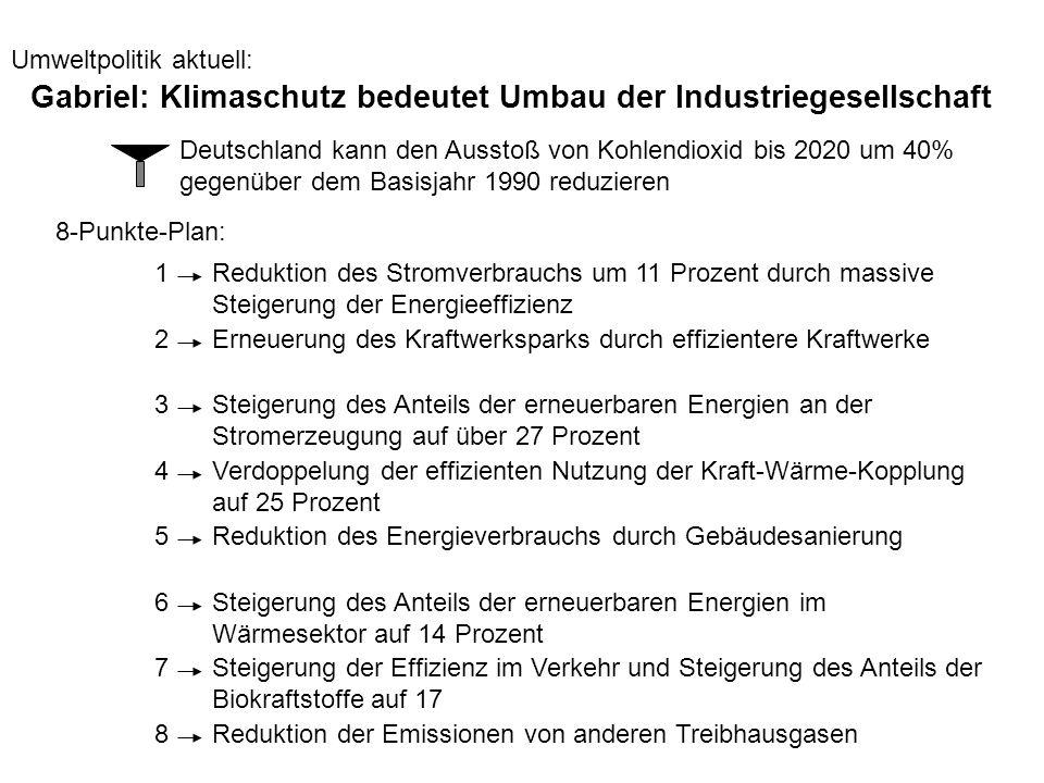 Umweltpolitik aktuell: Gabriel: Klimaschutz bedeutet Umbau der Industriegesellschaft Deutschland kann den Ausstoß von Kohlendioxid bis 2020 um 40% geg