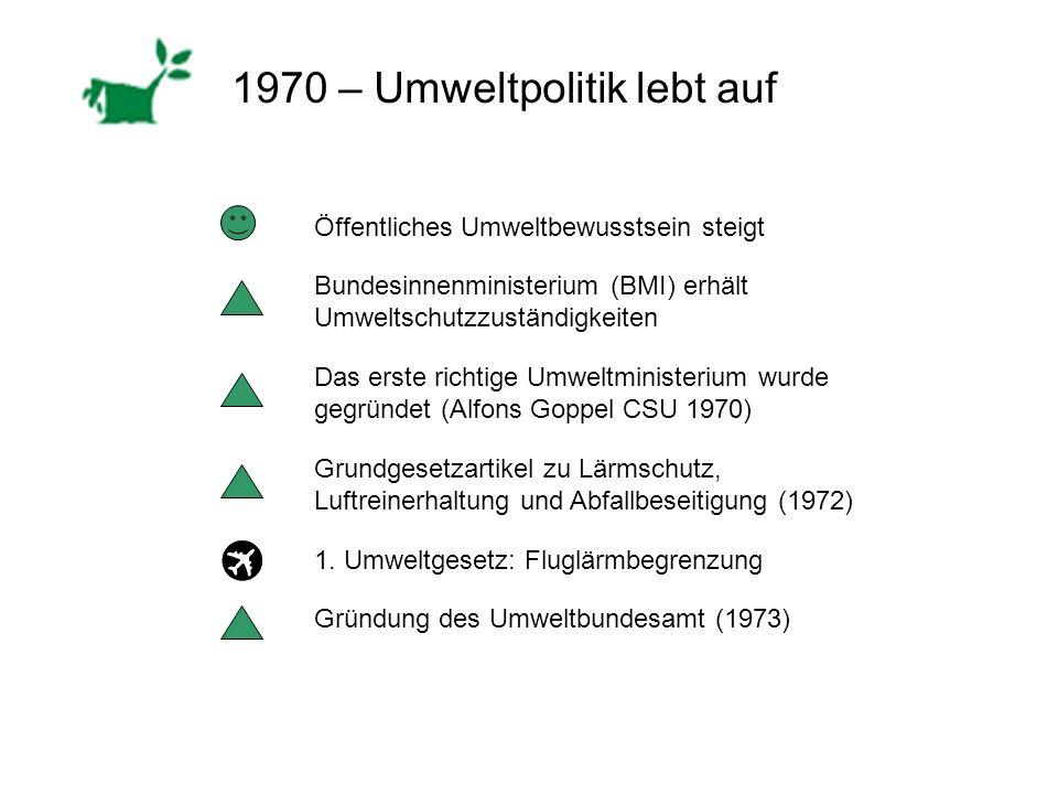 1970 – Umweltpolitik lebt auf Öffentliches Umweltbewusstsein steigt Bundesinnenministerium (BMI) erhält Umweltschutzzuständigkeiten Das erste richtige