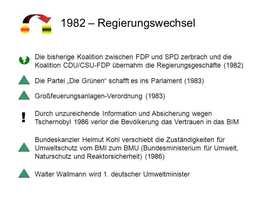 1982 – Regierungswechsel Die bisherige Koalition zwischen FDP und SPD zerbrach und die Koalition CDU/CSU-FDP übernahm die Regierungsgeschäfte (1982) D