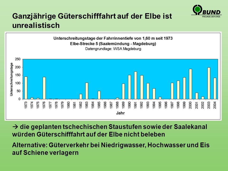 Ganzjährige Güterschifffahrt auf der Elbe ist unrealistisch die geplanten tschechischen Staustufen sowie der Saalekanal würden Güterschifffahrt auf der Elbe nicht beleben Alternative: Güterverkehr bei Niedrigwasser, Hochwasser und Eis auf Schiene verlagern