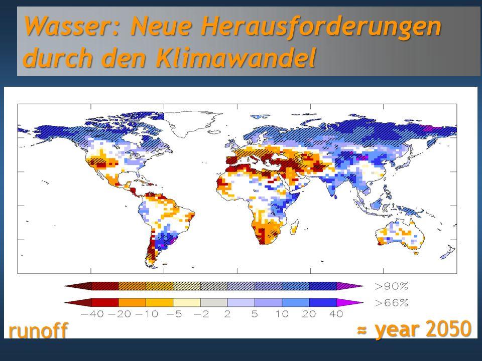 runoff year 2050 year 2050 Wasser: Neue Herausforderungen durch den Klimawandel
