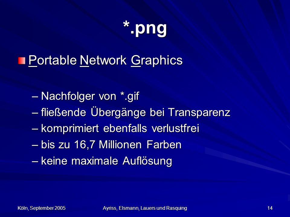 Köln, September 2005 Ayriss, Elsmann, Lauers und Rasquing 14 *.png Portable Network Graphics –Nachfolger von *.gif –fließende Übergänge bei Transparenz –komprimiert ebenfalls verlustfrei –bis zu 16,7 Millionen Farben –keine maximale Auflösung