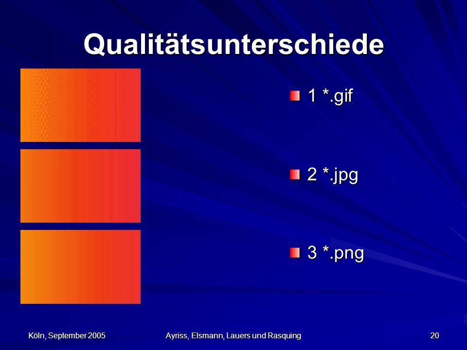 Köln, September 2005 Ayriss, Elsmann, Lauers und Rasquing 20 Qualitätsunterschiede 1 *.gif 2 *.jpg 3 *.png