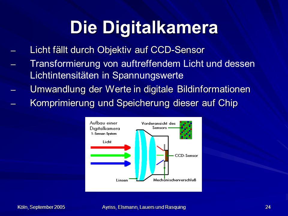 Köln, September 2005 Ayriss, Elsmann, Lauers und Rasquing 24 Die Digitalkamera – Licht fällt durch Objektiv auf CCD-Sensor – – Transformierung von auftreffendem Licht und dessen Lichtintensitäten in Spannungswerte – Umwandlung der Werte in digitale Bildinformationen – Komprimierung und Speicherung dieser auf Chip