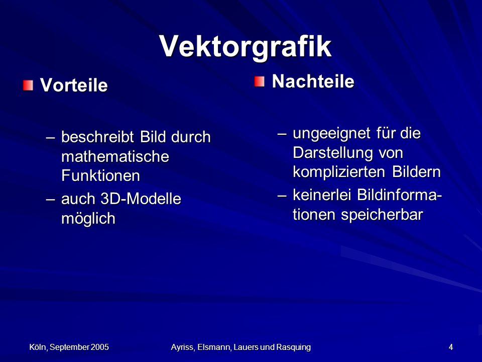 Köln, September 2005 Ayriss, Elsmann, Lauers und Rasquing 5 Rastergrafik Vorteile –speichert die Informa- tion für jeden Punkt –kein Qualitätsverlust bei mehrmaligem Speichern* Nachteile –nicht skalierbare Methode, führt zu Treppeneffekt –nächster Nachbar –Dateien recht groß* * Ausnahme *.jp(e)g-Dateien