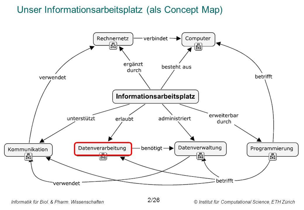 Informatik für Biol. & Pharm. Wissenschaften © Institut für Computational Science, ETH Zürich Unser Informationsarbeitsplatz (als Concept Map) 2/26