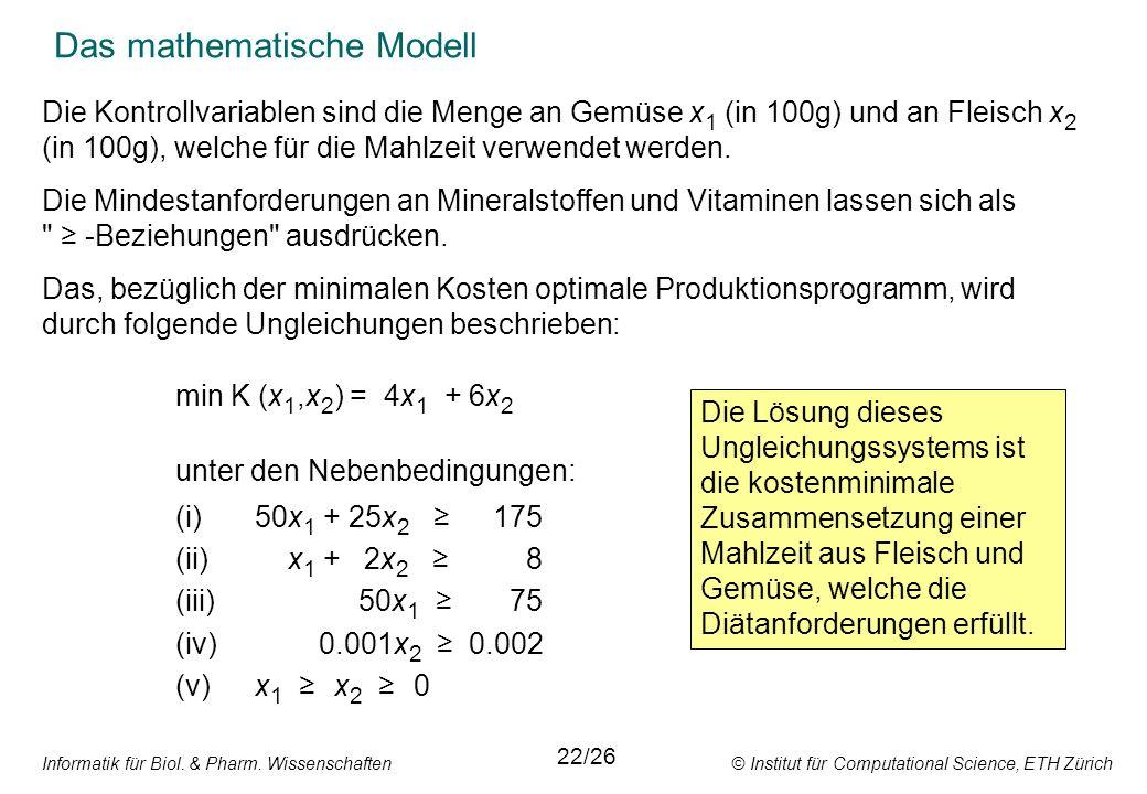 Informatik für Biol. & Pharm. Wissenschaften © Institut für Computational Science, ETH Zürich Das mathematische Modell 22/26 Die Kontrollvariablen sin