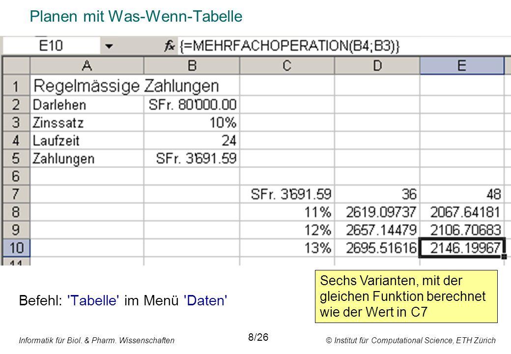 Informatik für Biol. & Pharm. Wissenschaften © Institut für Computational Science, ETH Zürich Planen mit Was-Wenn-Tabelle Befehl: 'Tabelle' im Menü 'D