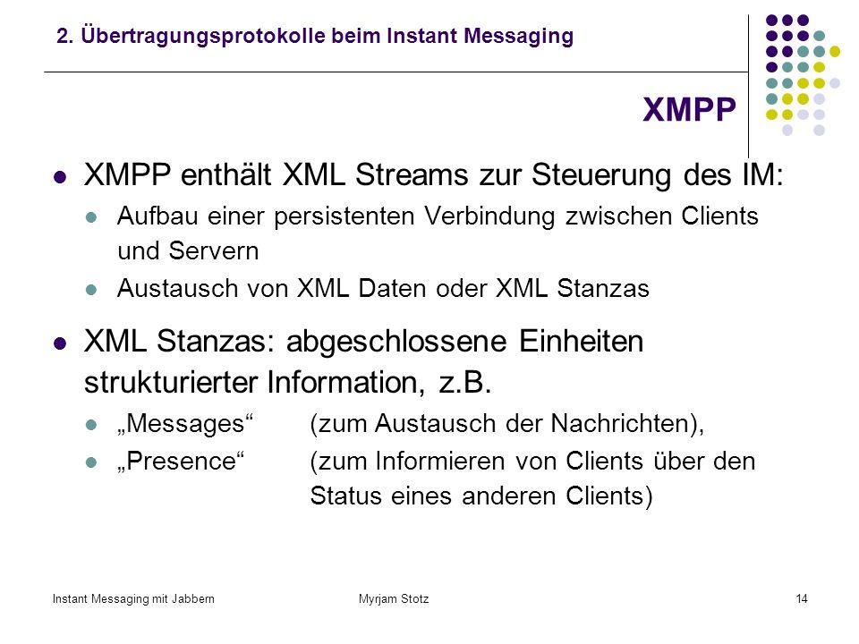 Instant Messaging mit Jabbern Myrjam Stotz13 XMPP Auf XML basierendes Protokoll für Real - Time Messaging und Presence Gefördert durch die Jabber Soft