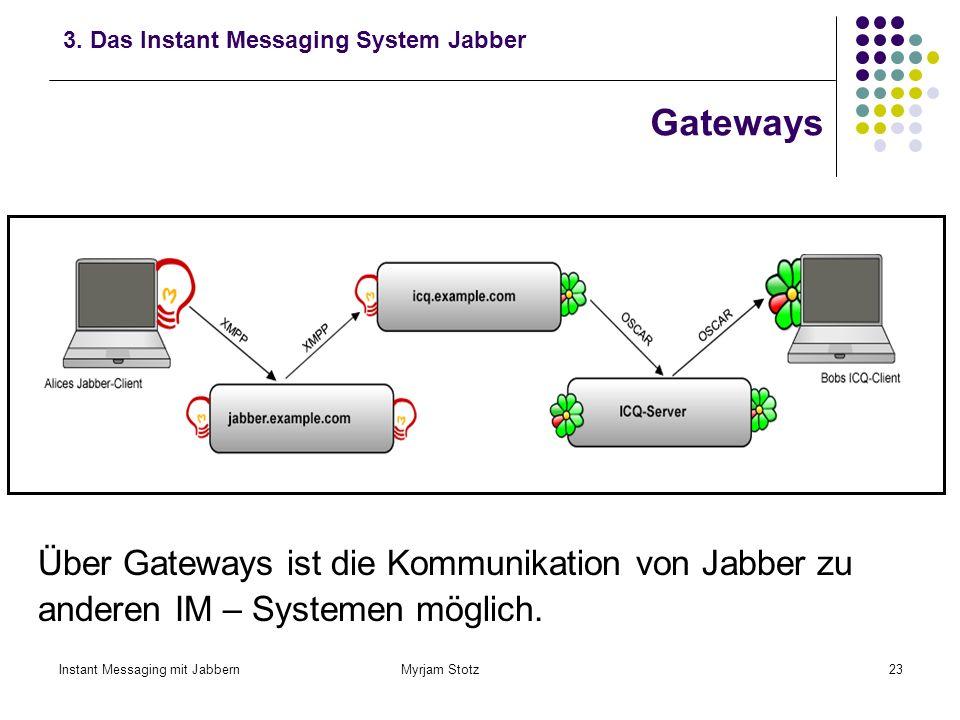 Instant Messaging mit Jabbern Myrjam Stotz22 Komponenten des Servers 3. Das Instant Messaging System Jabber