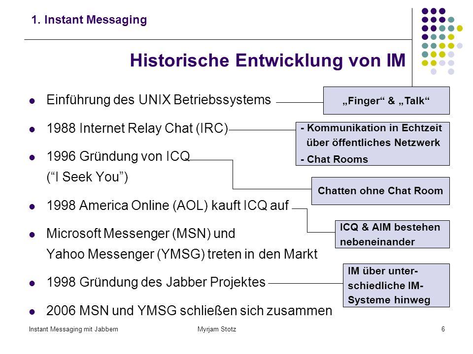 Instant Messaging mit Jabbern Myrjam Stotz6 Einführung des UNIX Betriebssystems 1988 Internet Relay Chat (IRC) 1996 Gründung von ICQ (I Seek You) 1998 America Online (AOL) kauft ICQ auf Microsoft Messenger (MSN) und Yahoo Messenger (YMSG) treten in den Markt 1998 Gründung des Jabber Projektes 2006 MSN und YMSG schließen sich zusammen Historische Entwicklung von IM 1.