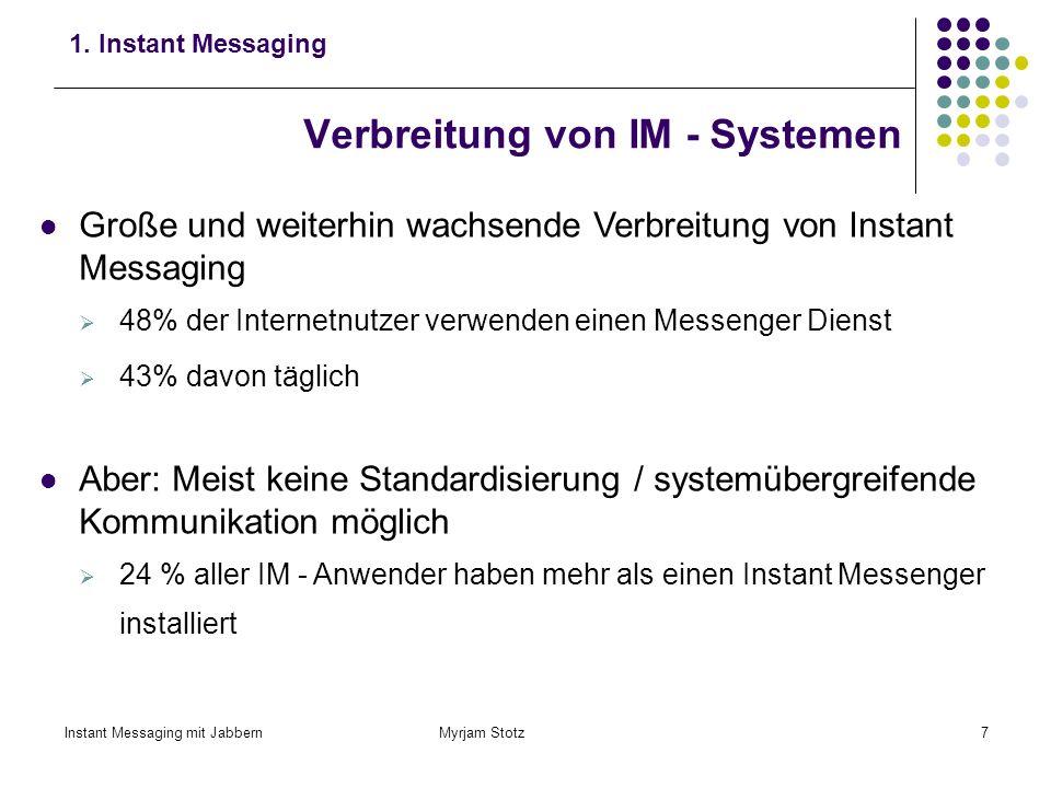 Instant Messaging mit Jabbern Myrjam Stotz7 Große und weiterhin wachsende Verbreitung von Instant Messaging 48% der Internetnutzer verwenden einen Messenger Dienst 43% davon täglich Aber: Meist keine Standardisierung / systemübergreifende Kommunikation möglich 24 % aller IM - Anwender haben mehr als einen Instant Messenger installiert Verbreitung von IM - Systemen 1.
