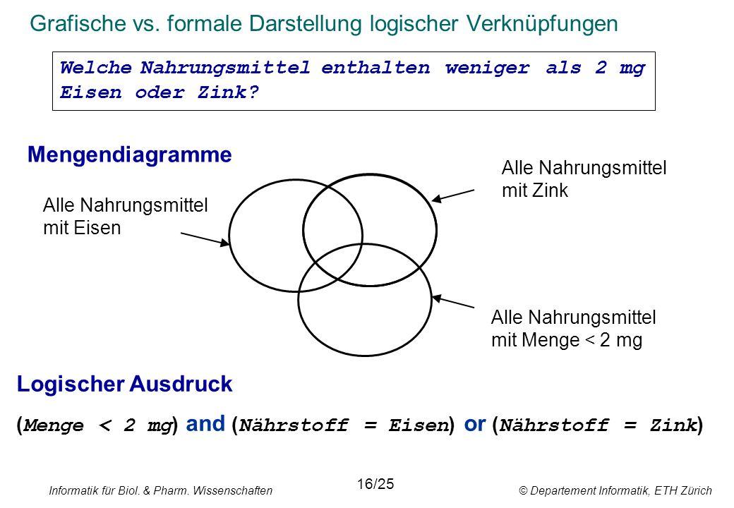 Informatik für Biol. & Pharm. Wissenschaften © Departement Informatik, ETH Zürich Grafische vs. formale Darstellung logischer Verknüpfungen Alle Nahru