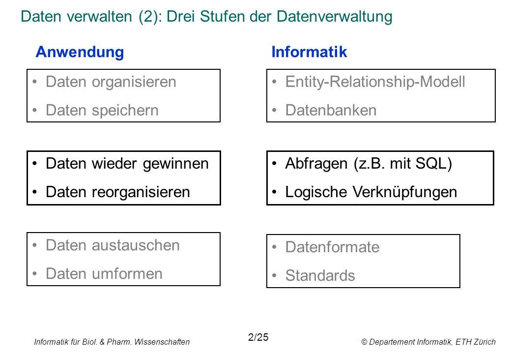 Informatik für Biol. & Pharm. Wissenschaften © Departement Informatik, ETH Zürich Daten verwalten (2): Drei Stufen der Datenverwaltung 2/25 Daten orga