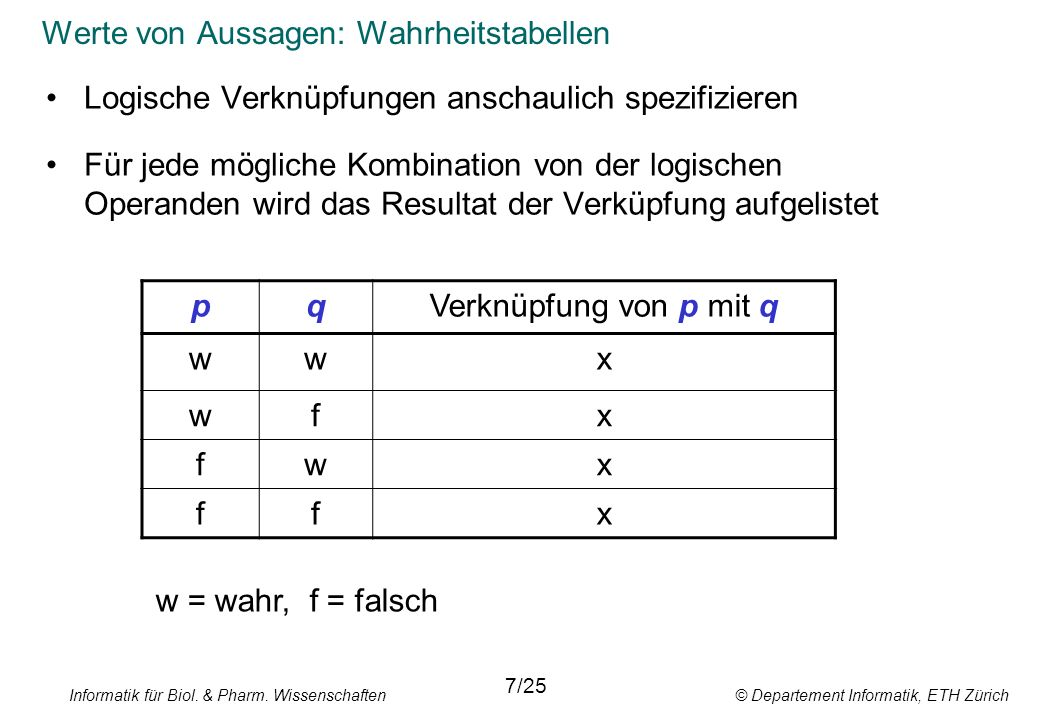 Informatik für Biol. & Pharm. Wissenschaften © Departement Informatik, ETH Zürich Werte von Aussagen: Wahrheitstabellen Logische Verknüpfungen anschau