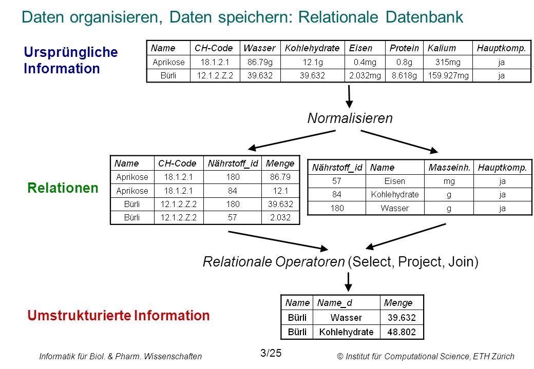 Informatik für Biol. & Pharm. Wissenschaften © Institut für Computational Science, ETH Zürich Daten organisieren, Daten speichern: Relationale Datenba