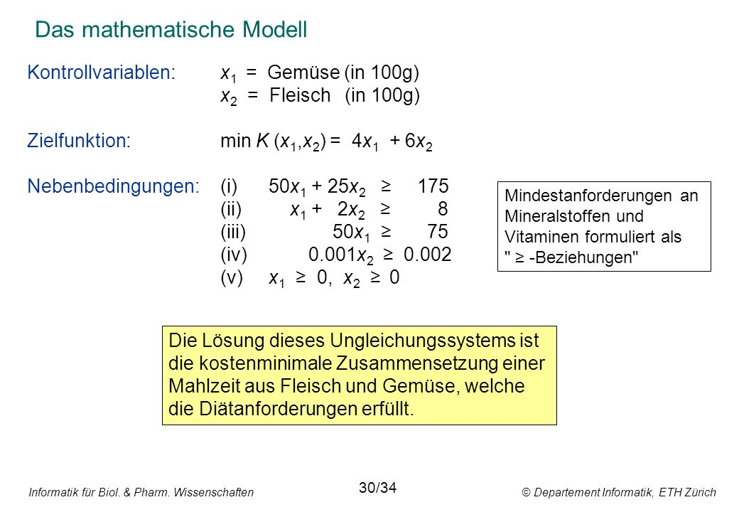 Informatik für Biol. & Pharm. Wissenschaften © Departement Informatik, ETH Zürich Das mathematische Modell 30/34 Kontrollvariablen: x 1 = Gemüse (in 1
