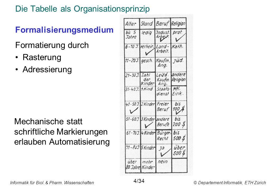 Informatik für Biol. & Pharm. Wissenschaften © Departement Informatik, ETH Zürich Die Tabelle als Organisationsprinzip 4/34 Formalisierungsmedium Form