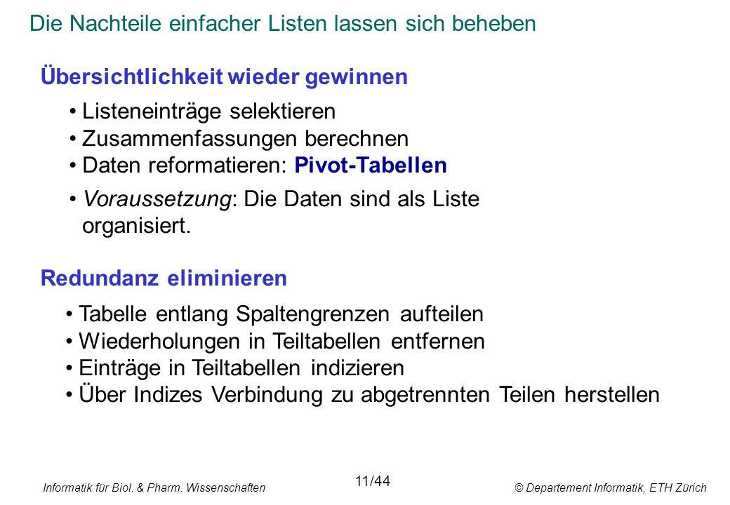 Informatik für Biol. & Pharm. Wissenschaften © Departement Informatik, ETH Zürich Die Nachteile einfacher Listen lassen sich beheben 11/44 Übersichtli