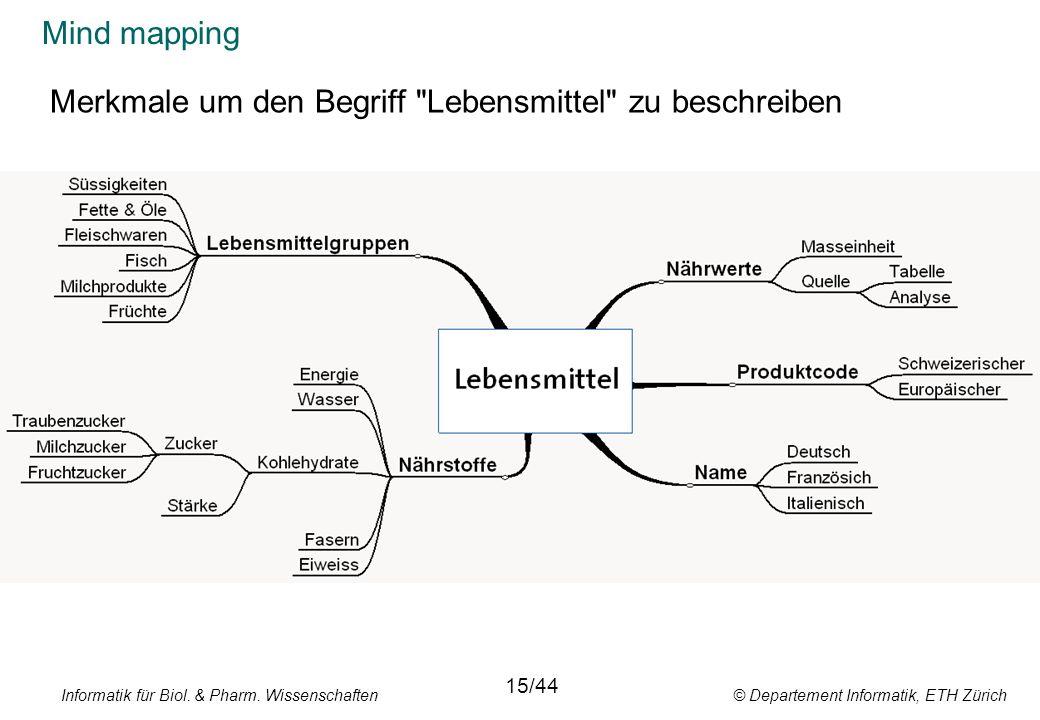 Informatik für Biol. & Pharm. Wissenschaften © Departement Informatik, ETH Zürich Mind mapping 15/44 Merkmale um den Begriff