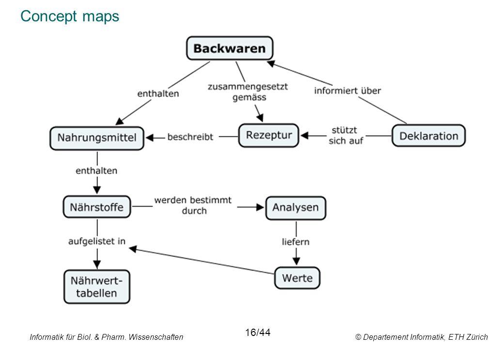 Informatik für Biol. & Pharm. Wissenschaften © Departement Informatik, ETH Zürich Concept maps 16/44