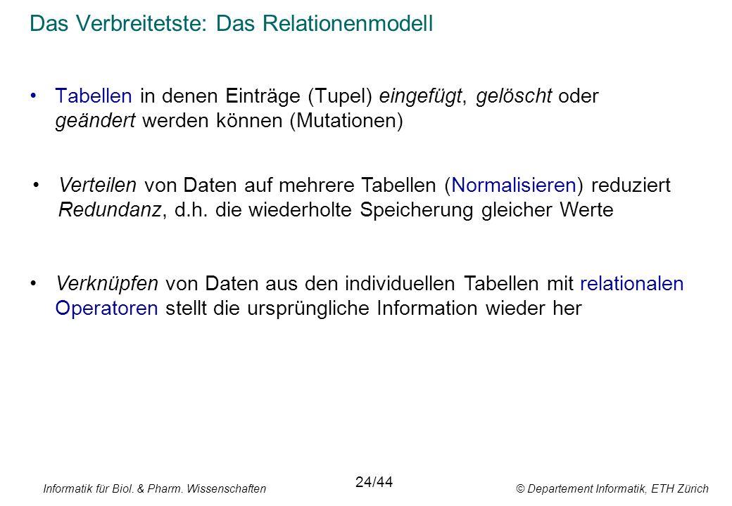 Informatik für Biol. & Pharm. Wissenschaften © Departement Informatik, ETH Zürich Das Verbreitetste: Das Relationenmodell Tabellen in denen Einträge (
