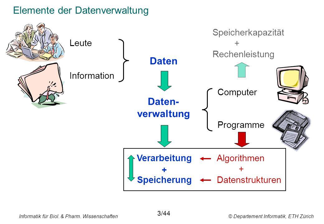 Informatik für Biol.& Pharm. Wissenschaften © Departement Informatik, ETH Zürich Modelle vs.