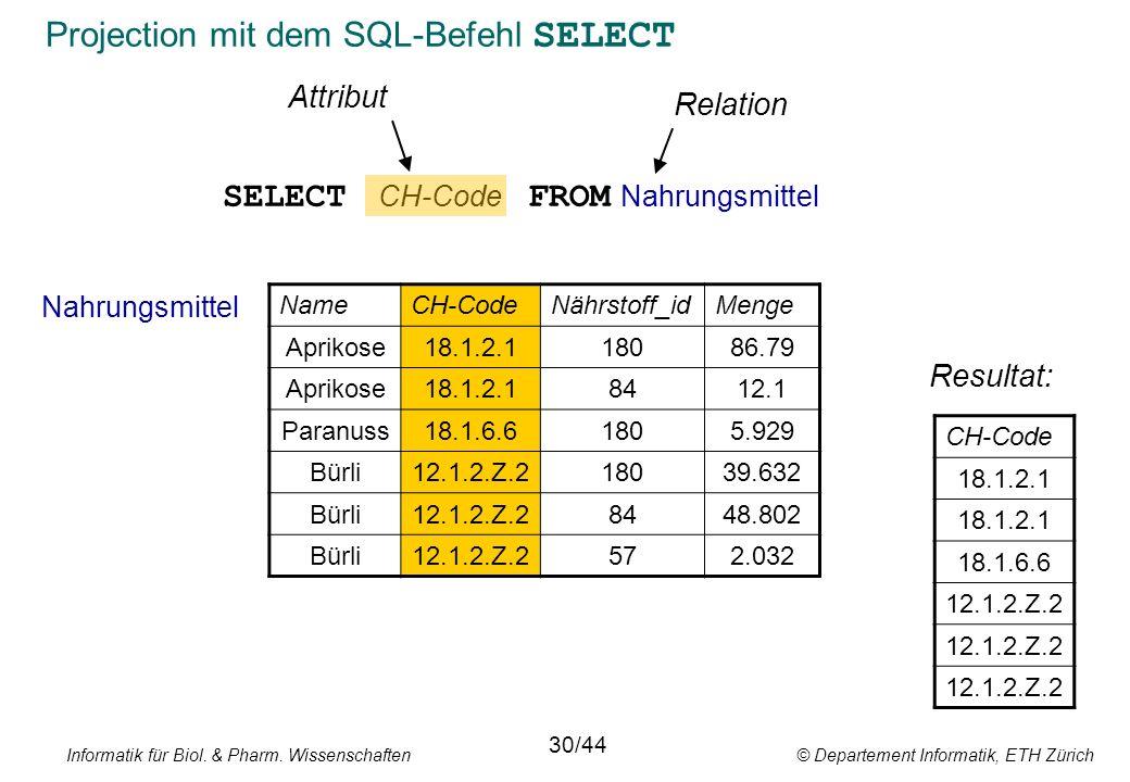Informatik für Biol. & Pharm. Wissenschaften © Departement Informatik, ETH Zürich Projection mit dem SQL-Befehl SELECT SELECT CH-Code FROM Nahrungsmit