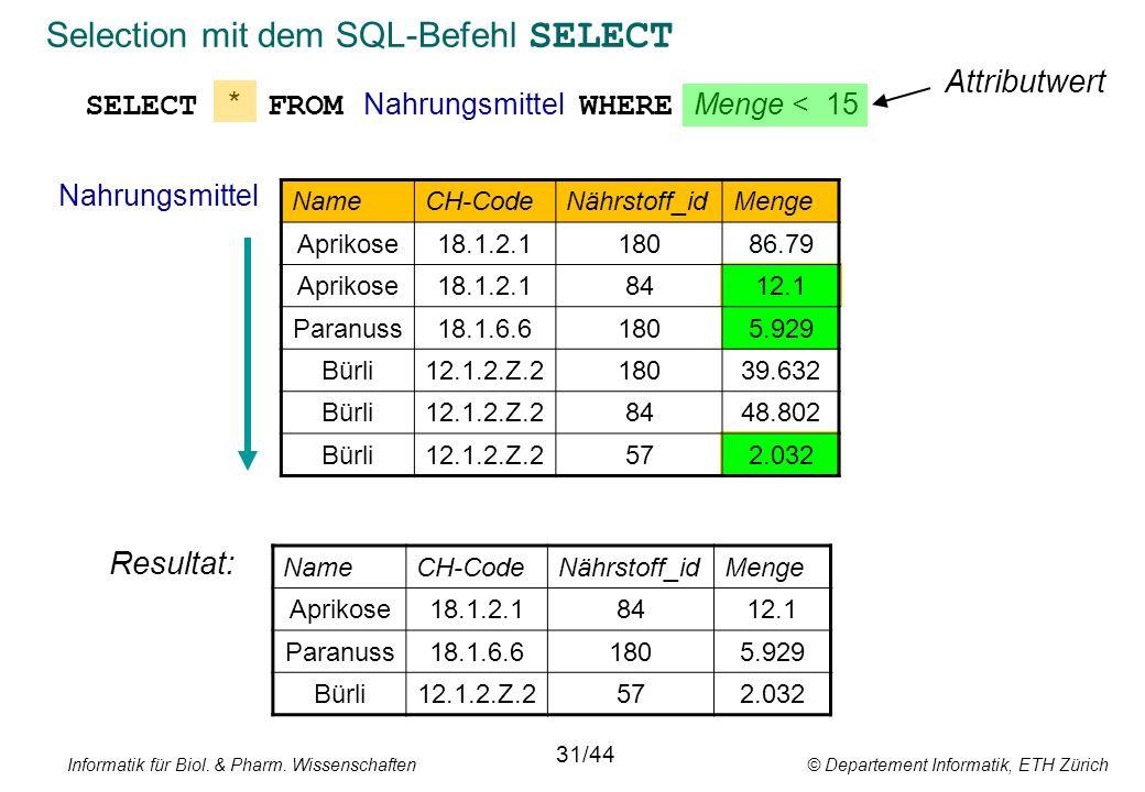 Informatik für Biol. & Pharm. Wissenschaften © Departement Informatik, ETH Zürich Selection mit dem SQL-Befehl SELECT SELECT * FROM Nahrungsmittel WHE