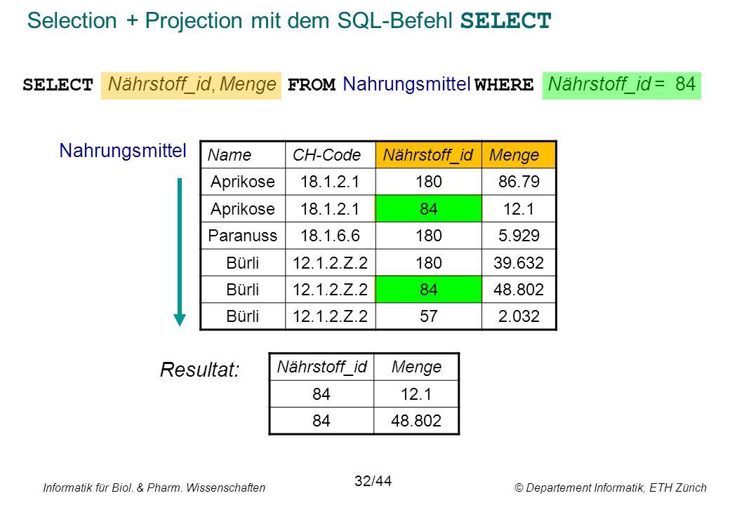 Informatik für Biol. & Pharm. Wissenschaften © Departement Informatik, ETH Zürich Selection + Projection mit dem SQL-Befehl SELECT SELECT Nährstoff_id