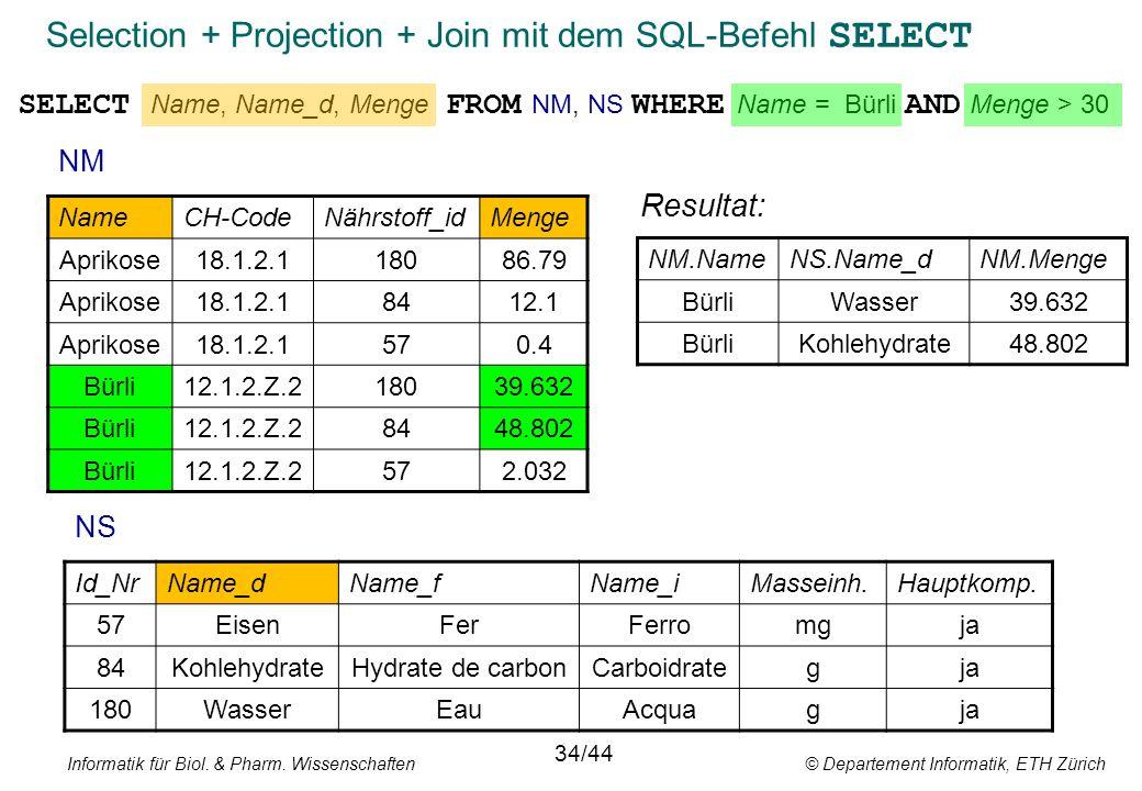 Informatik für Biol. & Pharm. Wissenschaften © Departement Informatik, ETH Zürich Selection + Projection + Join mit dem SQL-Befehl SELECT NameCH-CodeN