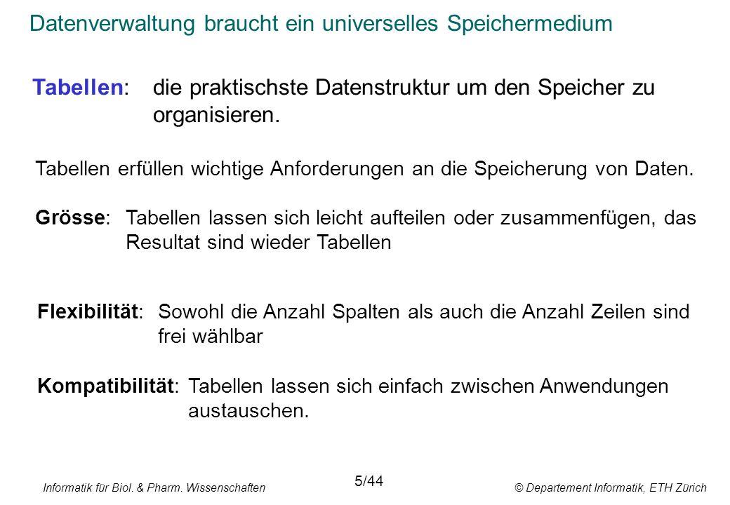 Informatik für Biol. & Pharm. Wissenschaften © Departement Informatik, ETH Zürich Datenverwaltung braucht ein universelles Speichermedium 5/44 Tabelle