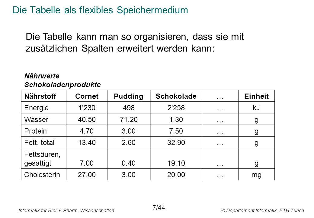 Informatik für Biol. & Pharm. Wissenschaften © Departement Informatik, ETH Zürich Die Tabelle als flexibles Speichermedium 7/44 Die Tabelle kann man s