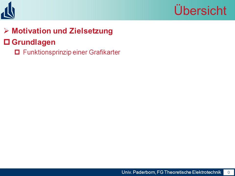 0 Univ. Paderborn, FG Theoretische Elektrotechnik 0 Übersicht Motivation und Zielsetzung Grundlagen Funktionsprinzip einer Grafikarter