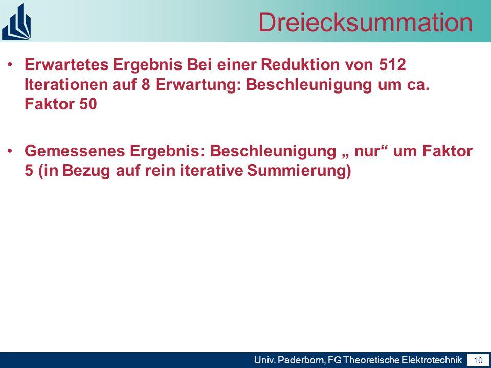10 Univ. Paderborn, FG Theoretische Elektrotechnik 10 Dreiecksummation Erwartetes Ergebnis Bei einer Reduktion von 512 Iterationen auf 8 Erwartung: Be