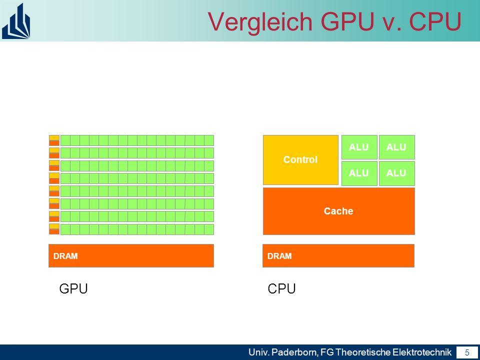 5 Univ. Paderborn, FG Theoretische Elektrotechnik 5 Vergleich GPU v. CPU DRAM Cache ALU Control ALU DRAM GPUCPU