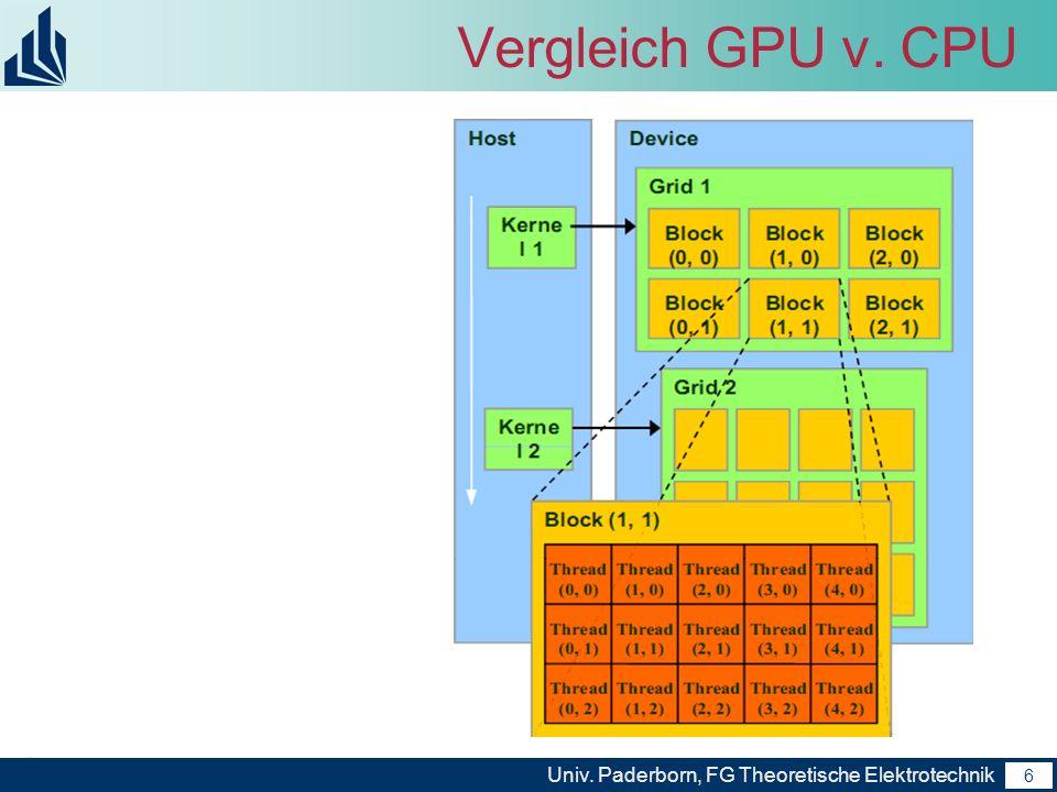6 Univ. Paderborn, FG Theoretische Elektrotechnik 6 Vergleich GPU v. CPU