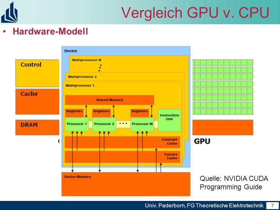 7 Univ. Paderborn, FG Theoretische Elektrotechnik 7 Vergleich GPU v. CPU Hardware-Modell Quelle: NVIDIA CUDA Programming Guide