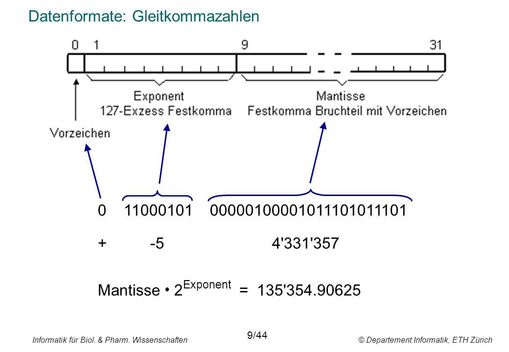 Datenformate: Gleitkommazahlen 0 11000101 00000100001011101011101 9/44 + -5 4 331 357 Mantisse 2 Exponent = 135 354.90625 Informatik für Biol.