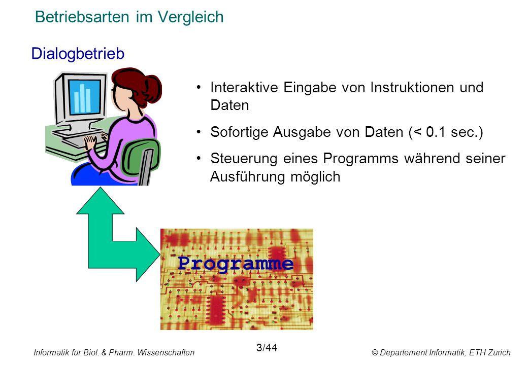 Betriebsarten im Vergleich Dialogbetrieb 3/44 Interaktive Eingabe von Instruktionen und Daten Sofortige Ausgabe von Daten (< 0.1 sec.) Steuerung eines Programms während seiner Ausführung möglich Programme