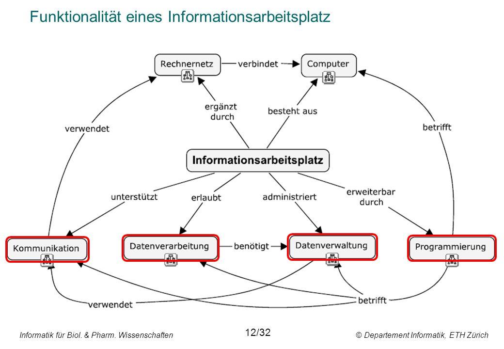 Informatik für Biol. & Pharm. Wissenschaften © Departement Informatik, ETH Zürich 12/32 Funktionalität eines Informationsarbeitsplatz