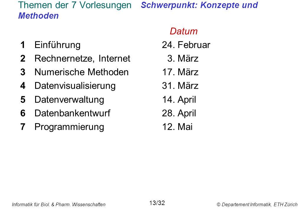 Informatik für Biol. & Pharm. Wissenschaften © Departement Informatik, ETH Zürich Themen der 7 Vorlesungen Schwerpunkt: Konzepte und Methoden Datum 1E