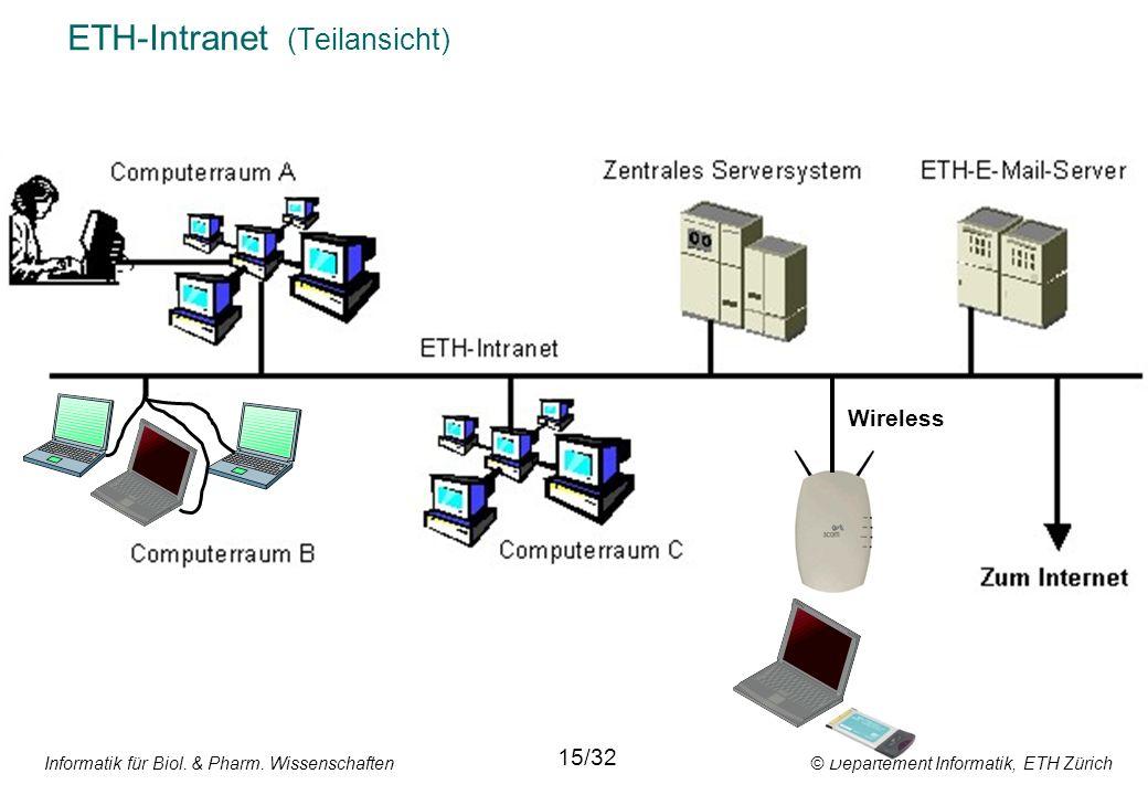 Informatik für Biol. & Pharm. Wissenschaften © Departement Informatik, ETH Zürich ETH-Intranet (Teilansicht) Wireless 15/32