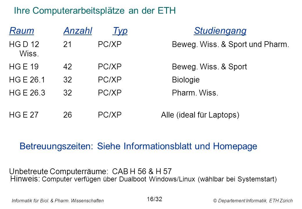 Informatik für Biol. & Pharm. Wissenschaften © Departement Informatik, ETH Zürich Ihre Computerarbeitsplätze an der ETH RaumAnzahl Typ Studiengang HG