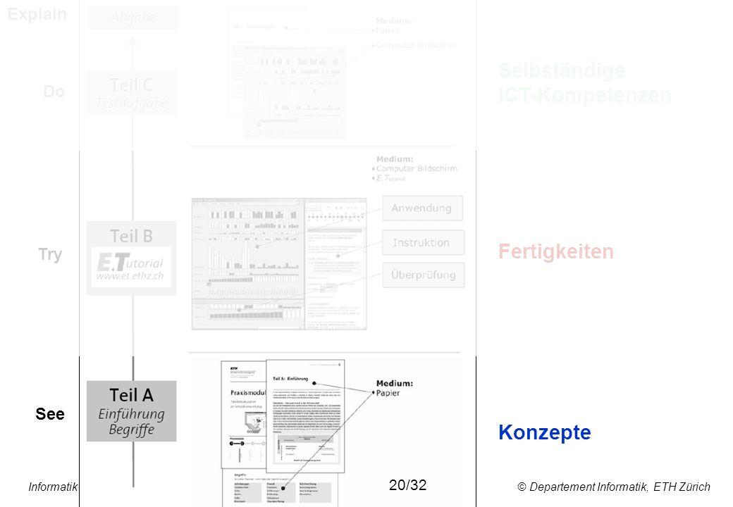 Informatik für Biol. & Pharm. Wissenschaften © Departement Informatik, ETH Zürich Selbständige ICT-Kompetenzen Konzepte Fertigkeiten 20/32 See Try Do
