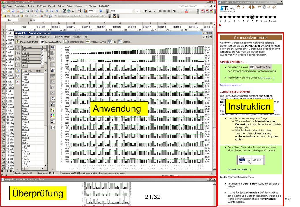 Informatik für Biol. & Pharm. Wissenschaften © Departement Informatik, ETH Zürich Anwendung Instruktion Überprüfung 21/32