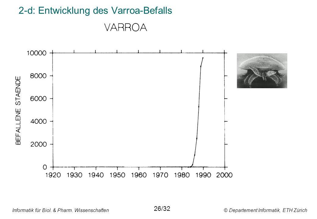 Informatik für Biol. & Pharm. Wissenschaften © Departement Informatik, ETH Zürich 2-d: Entwicklung des Varroa-Befalls 26/32