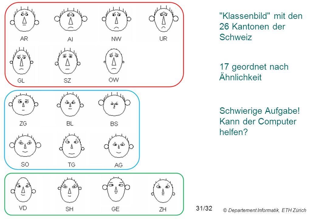 Informatik für Biol. & Pharm. Wissenschaften © Departement Informatik, ETH Zürich