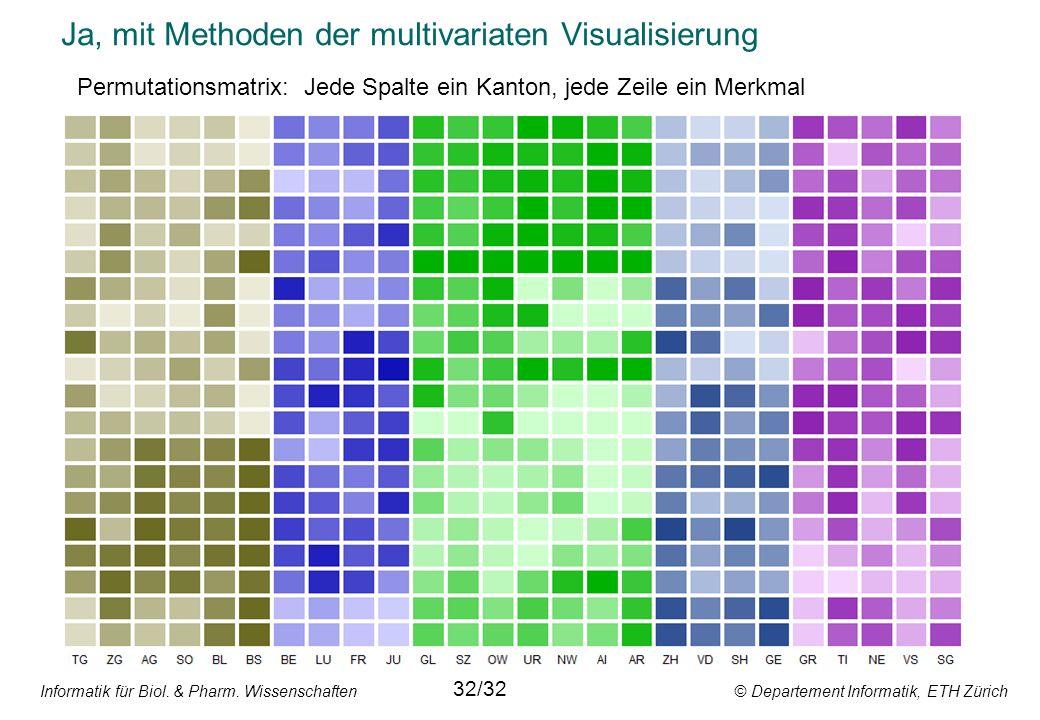 Informatik für Biol. & Pharm. Wissenschaften © Departement Informatik, ETH Zürich 32/32 Ja, mit Methoden der multivariaten Visualisierung Permutations